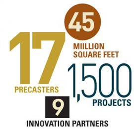 17 precasters, 45million square feet, 1500 projects, 9 innovation partners