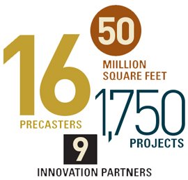 data for AltusGroup: 16 Precasters, 50 million square feet, 1,750 projects and 9 Innovation Partners